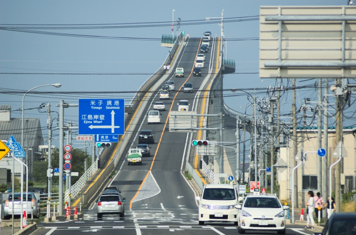 Most awkward bridges to drive on